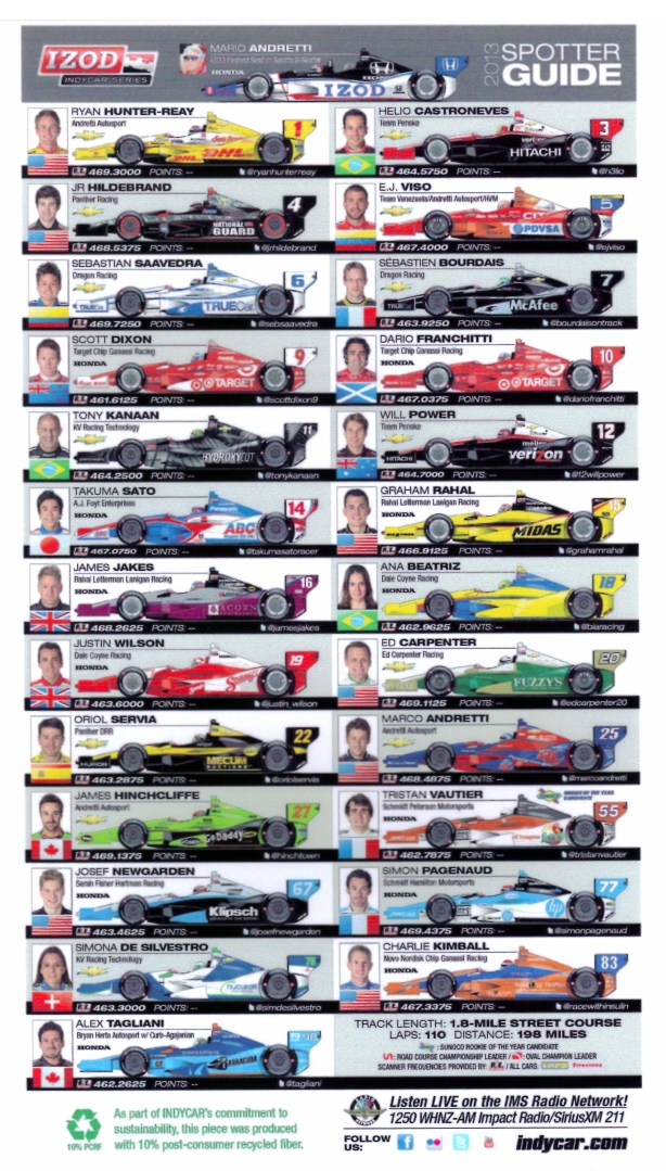 2013 IndyCar Spotters Guide - B