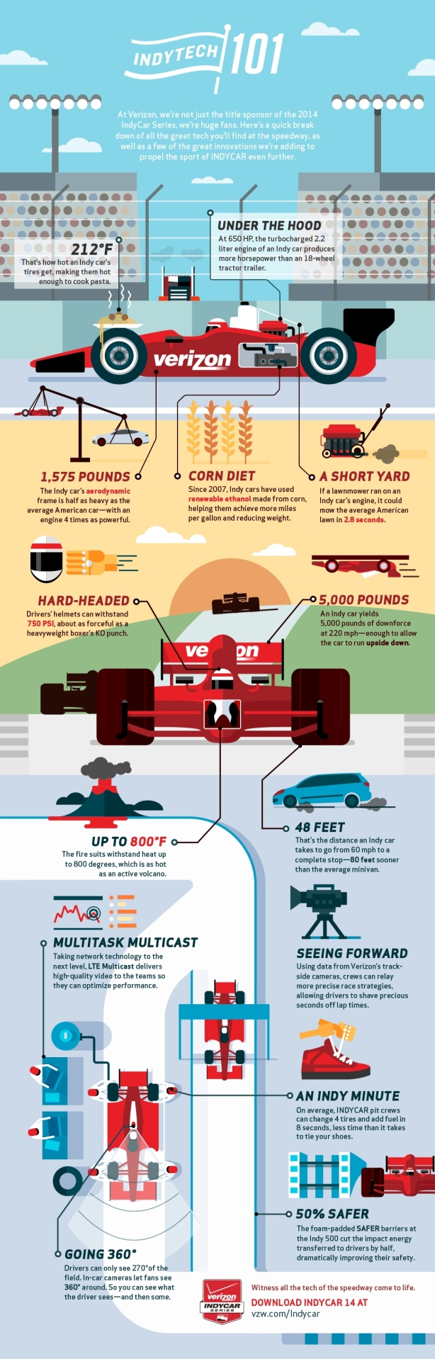 indycar-infographic-1000x3125-full