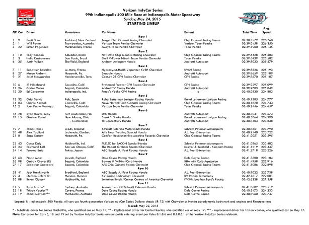 Indy 500 starting lineup 5-22