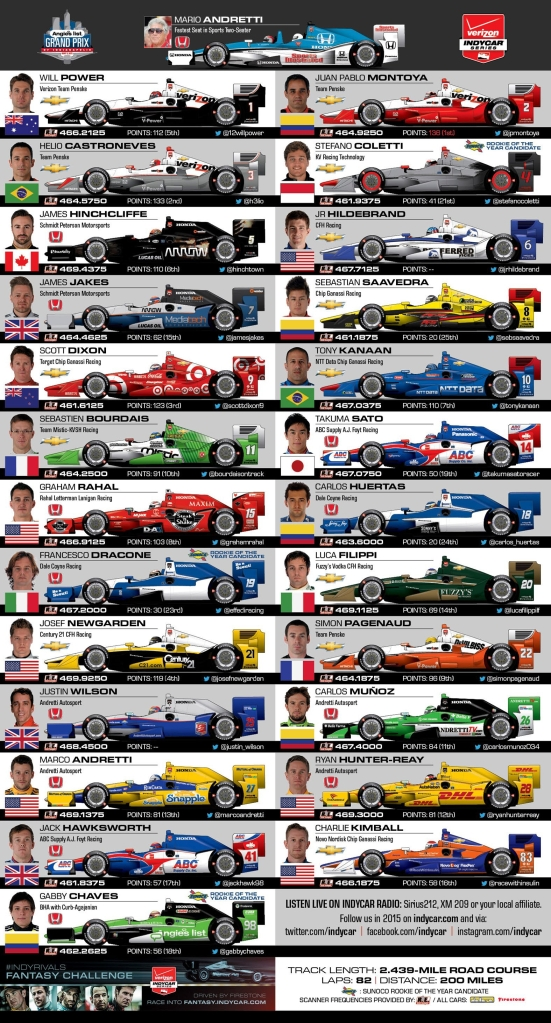 indycar-spotterguide-page1