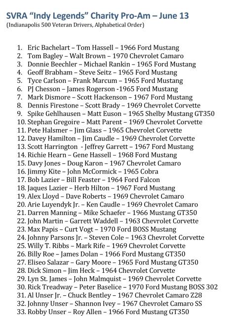 2015-Pro-Am-Amateur-Pairings-List