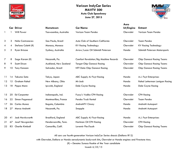 Auto Club entry list 6-23-page1