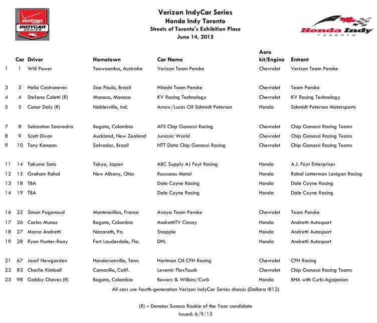 Toronto entry list 6-8