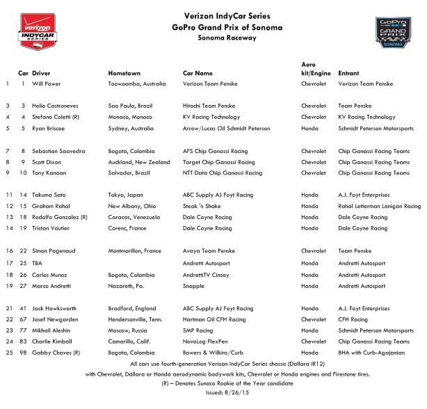 Sonoma Entry List B  8-26