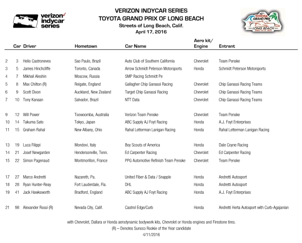 Long Beach Entry List 4-11