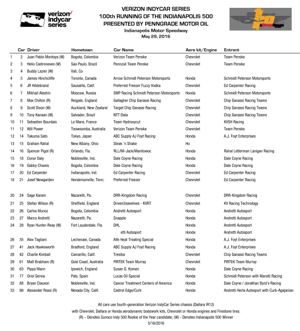 Indy 500 Entry List 5-16