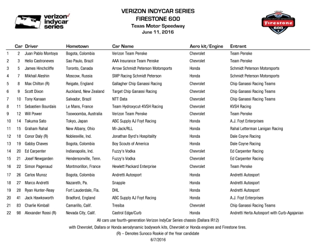 Texas Entry List 6-7