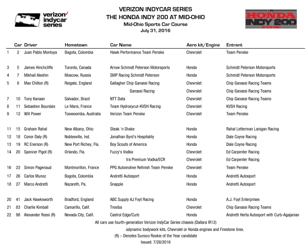 MId-Ohio Entry List 7-28