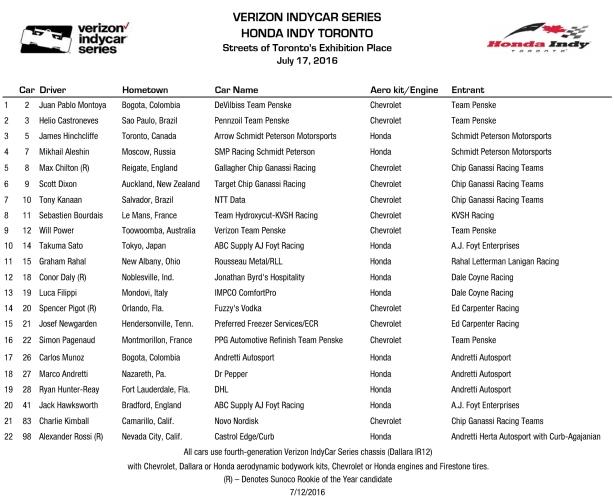 Toronto Entry List 7-12