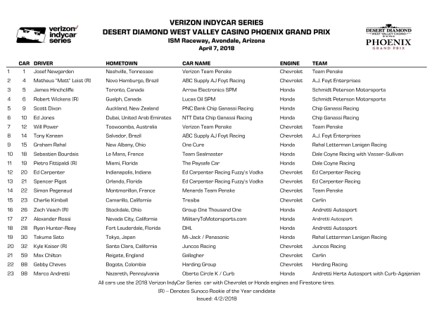 Phoenix GP Entry List
